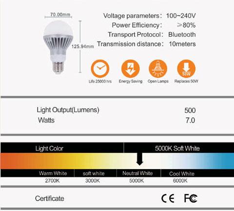 Nexturn LED