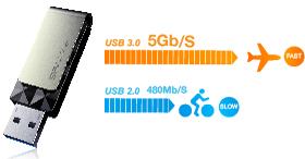 USB 3.0 Ultra Fast Transfer Rate