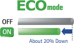 Eco-friendly Design ECO Mode Lowers Power Consumption by 20 Percent