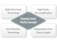 Yamaha AV Receiver