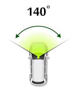 iRULU X1 Pro Lightning