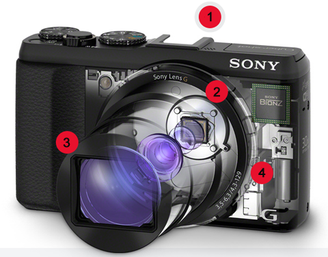 All advanced features of the camera