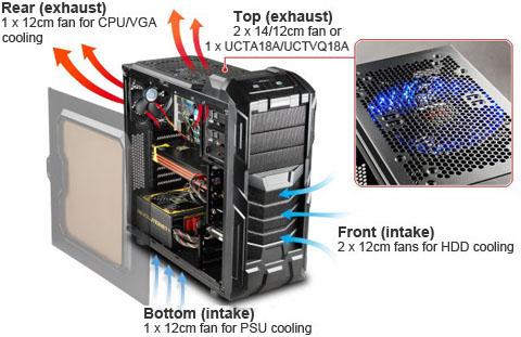 Enermax Coenus ATX Mid Tower Computer Case