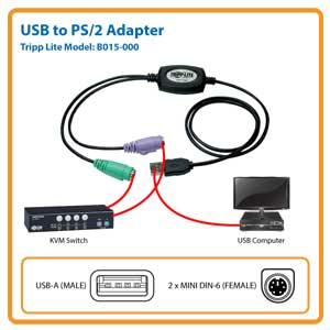 Makes PS/2 Devices Compatible with USB Computers