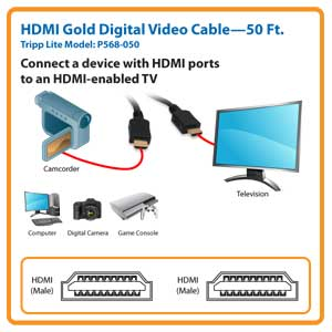 The Smart Solution for Home Theater and A/V Applications