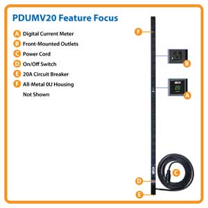 PDUMV20 Feature Focus