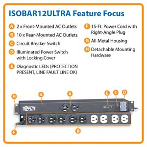 ISOBAR12ULTRA Feature Focus
