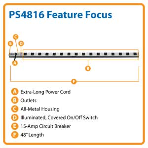 PS4816 Feature Focus