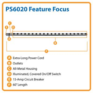 PS6020 Feature Focus