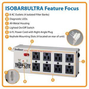 ISOBAR8ULTRA Feature Focus