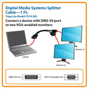 The Smart Solution for Multiple Displays