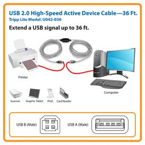 U042-036 Applications