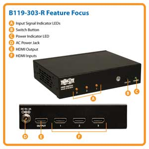 B119-303-R Feature Focus