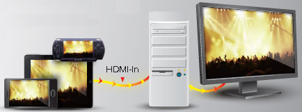 HDMI-in
