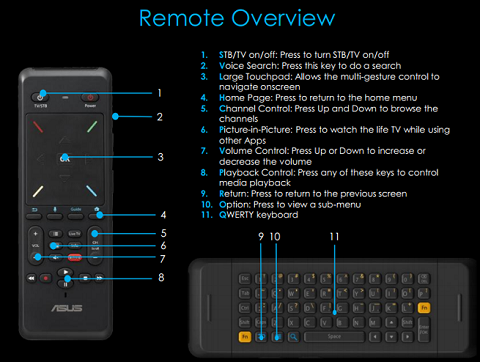 Do-It-All Remote