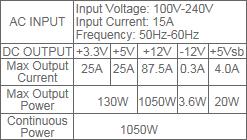 Toughpower Grand 1050W