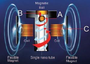 ENERMAX Power Supply
