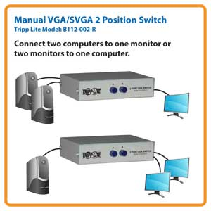 Versatile Configuration Options