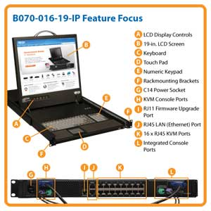B070-016-19-IP Feature Focus