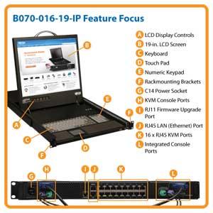 B070-016-19-IP Feature Focus
