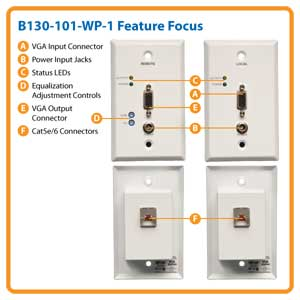 B130-101-WP-1 Feature Focus