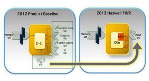 Intel Core i5-4590 Desktop Processor (BX80646I54590)