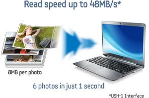 Samsung Plus microSD