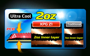 ADATA XPG Z1 Series