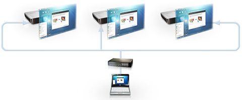 LAN Control with Crestron and PJ-Link