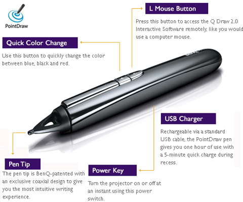 PointDraw Pen 2.0