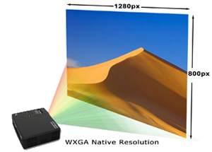 High Definition WXGA Resolution
