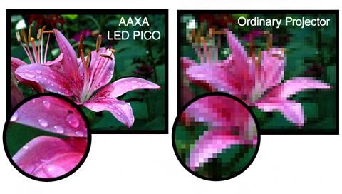 LED Pico
