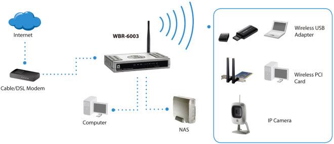 WBR-6003 diagram
