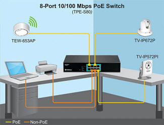 TPE-S80 Diagram