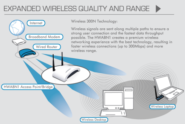 HWABN1 diagram