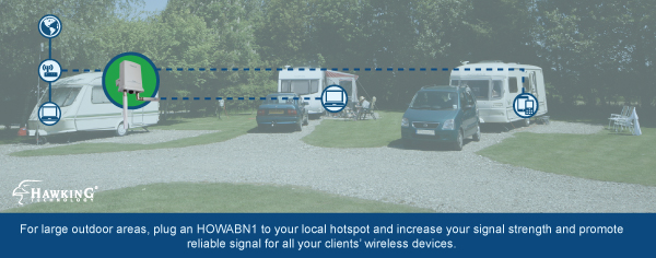HOWABN1 - Outdoor Hotspot
