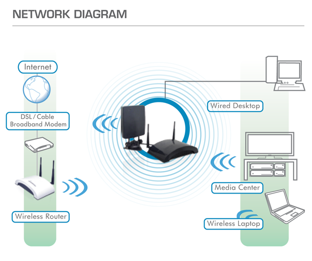wireless repeater diagram  wireless  get free image about