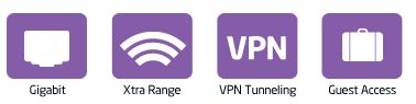 ESR600 Xtra Range VPN Tunneling Guest Access