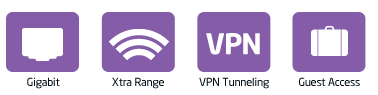ESR900 Xtra Range VPN Tunneling Guest Access