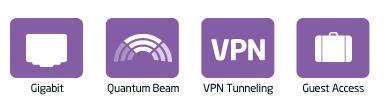 ESR1200 Xtra Range VPN Tunneling Guest Access