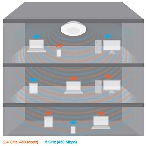 EAP900H Diagram
