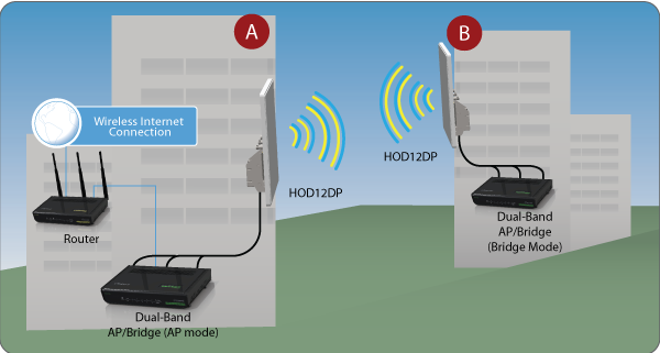 wi fi antenna signal diagram  wi  get free image about