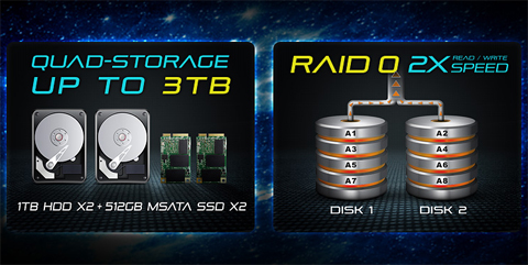 High Performance, Massive Quad-storage System