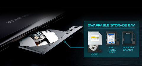 Pioneered Hot Swappable ODD/HDD Slot Design