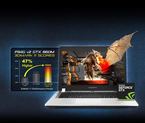 Stunning Discrete Graphics: Unleash Your Gaming Souls