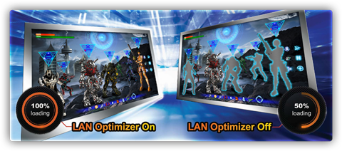 LAN Optimizer: Latency-free Online Gaming Enabled
