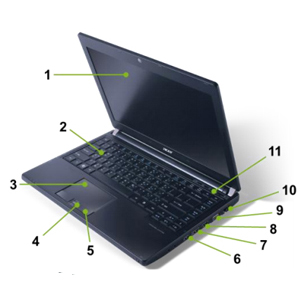 Acer TravelMate P633-M Notebook Detail - Part1
