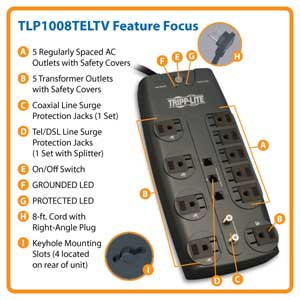 TLP1008TELTV Feature Focus