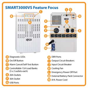 SMART3000VS Feature Focus