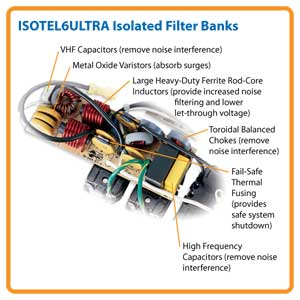 Exclusive Isolated Filter Banks